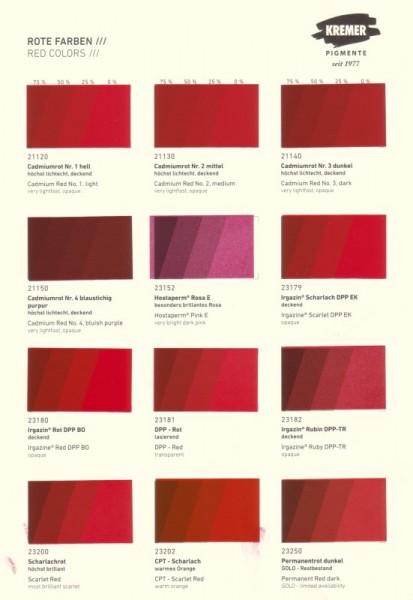 Color Chart Kremer Pigments Red Pigments Colour Charts